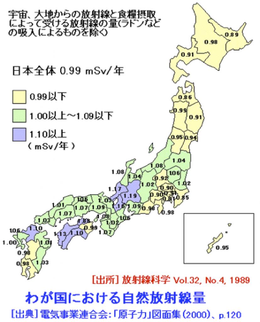 わが国における自然放射線量