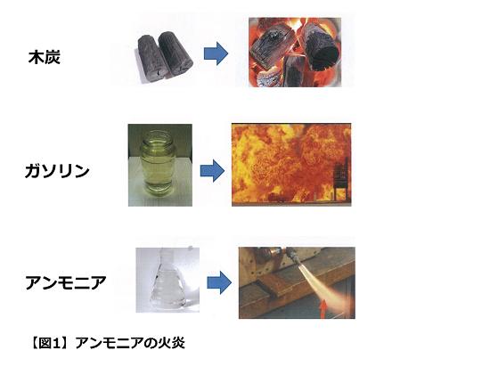 図1 アンモニアの火炎