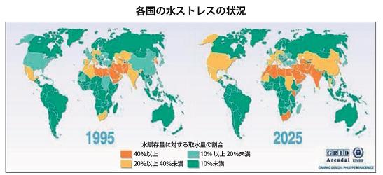 出所:Global environment outlook 2000(GEO), UNEP Earthscan, London, 1999. ※取水量が水賦存量の2割を超えると水ストレス状態