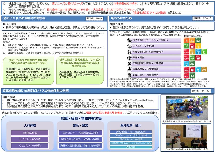「温暖化適応ビジネスの展望」概要版 出典:経済産業省資料